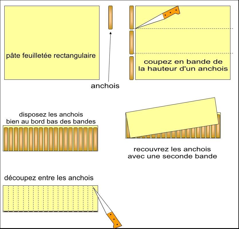 feuillete-anchois-dessin
