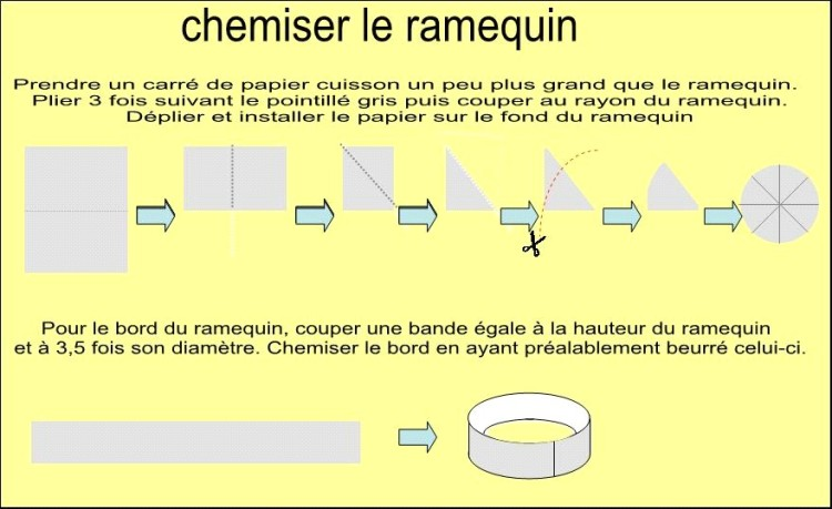 chemisage ramequins